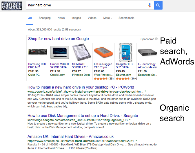 adwords - What are the Google sponsored links? ppc