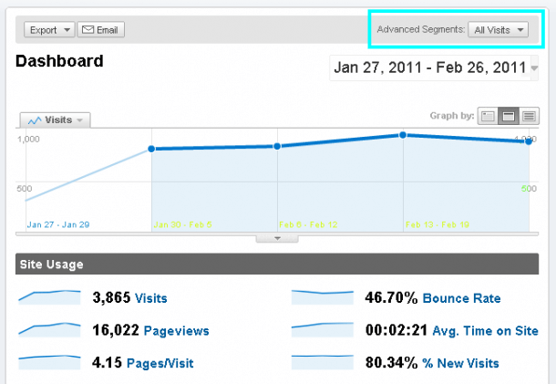 Google Analytics - bounce rate optimisation