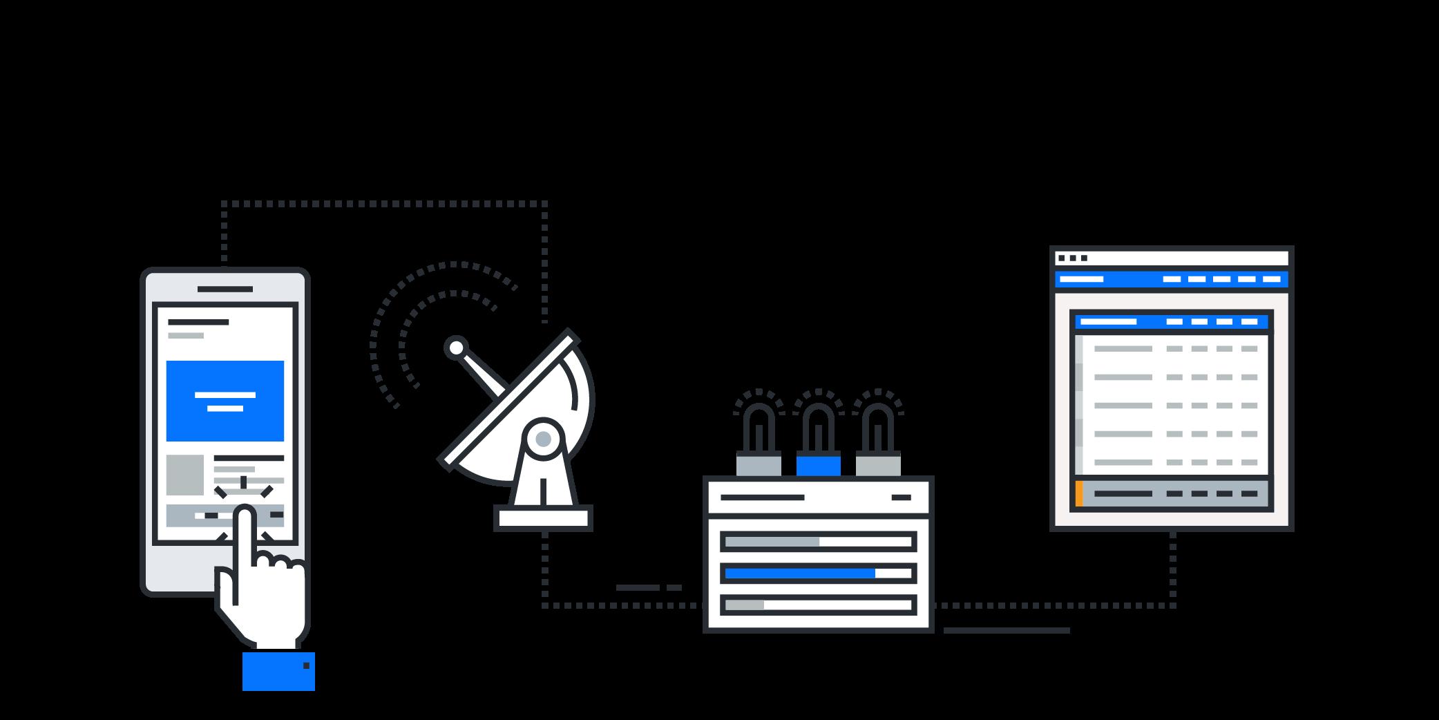 AMA16 api - Search Engine Optimisation