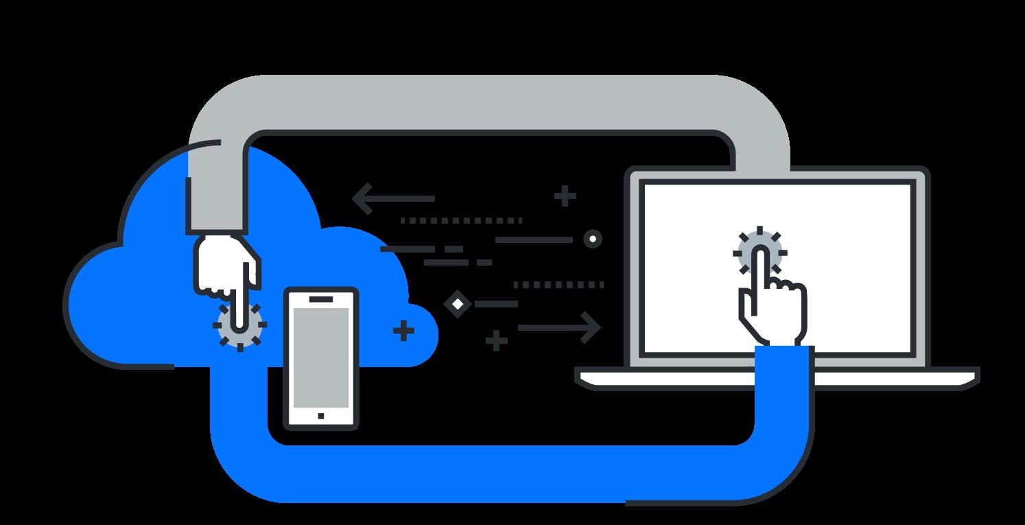 AMA16 cloud platform e1523622416456 - Inbound Marketing