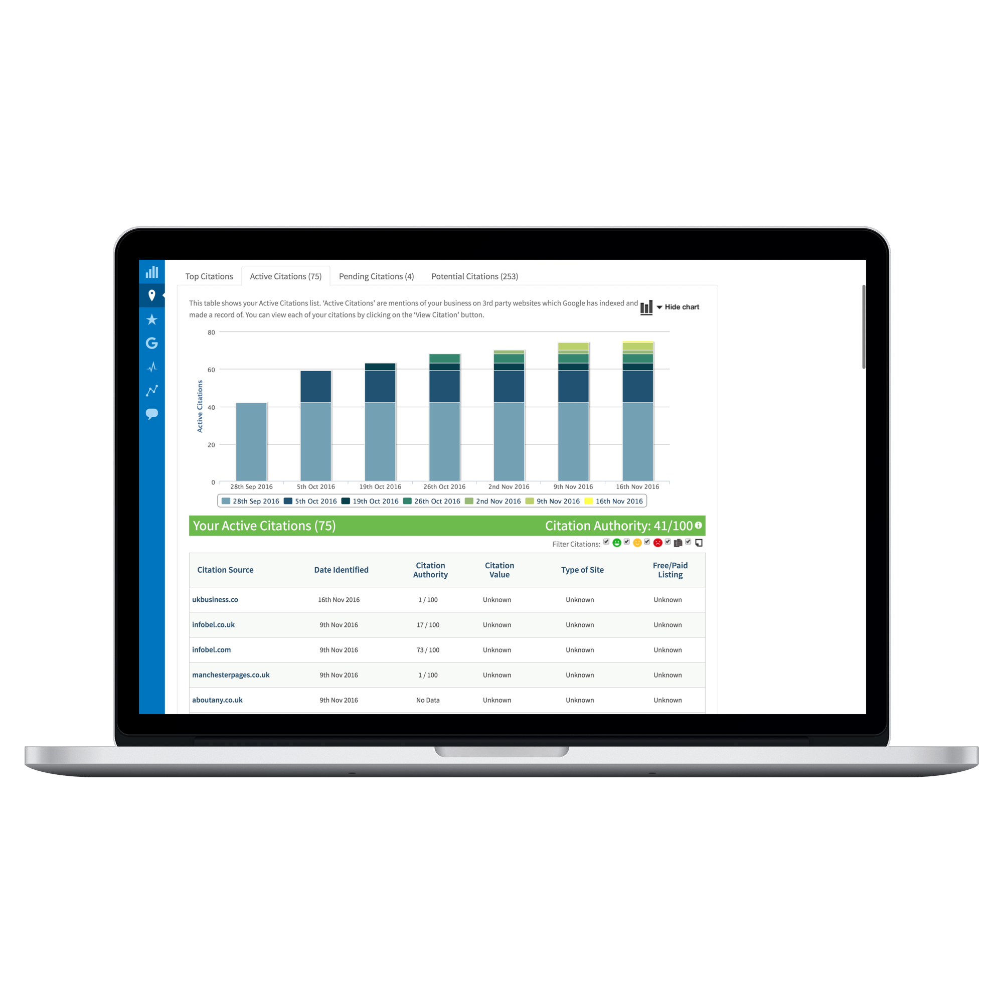 Local SEO Service reporting dashboards