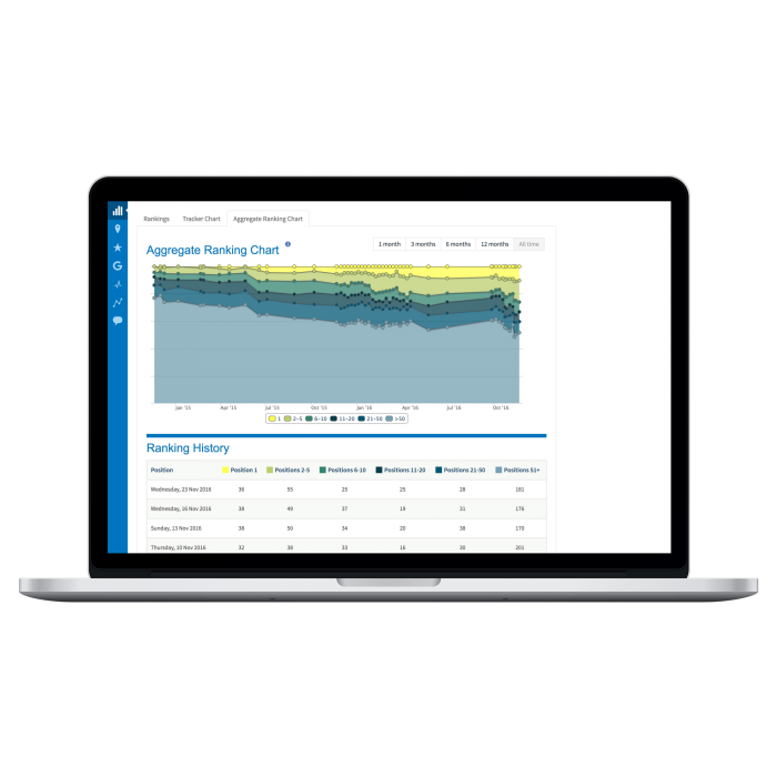 bl seo2 macbookpro15 front 700x700 - Business listing management service