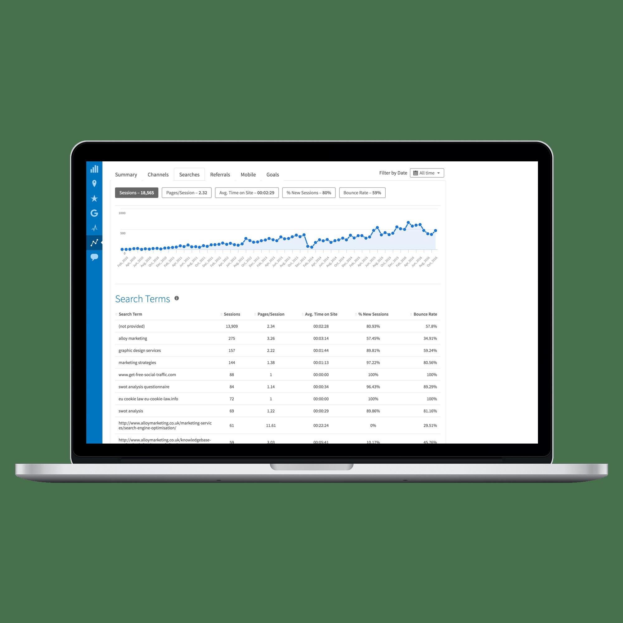 bl seo9 macbookpro15 front - Marketing services