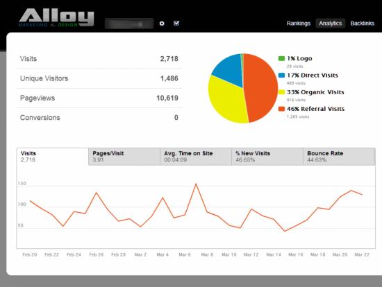 AlloyMarketing rankingstool3 550x414 - Local Rank Tracking Tool & Analytics Dashboard